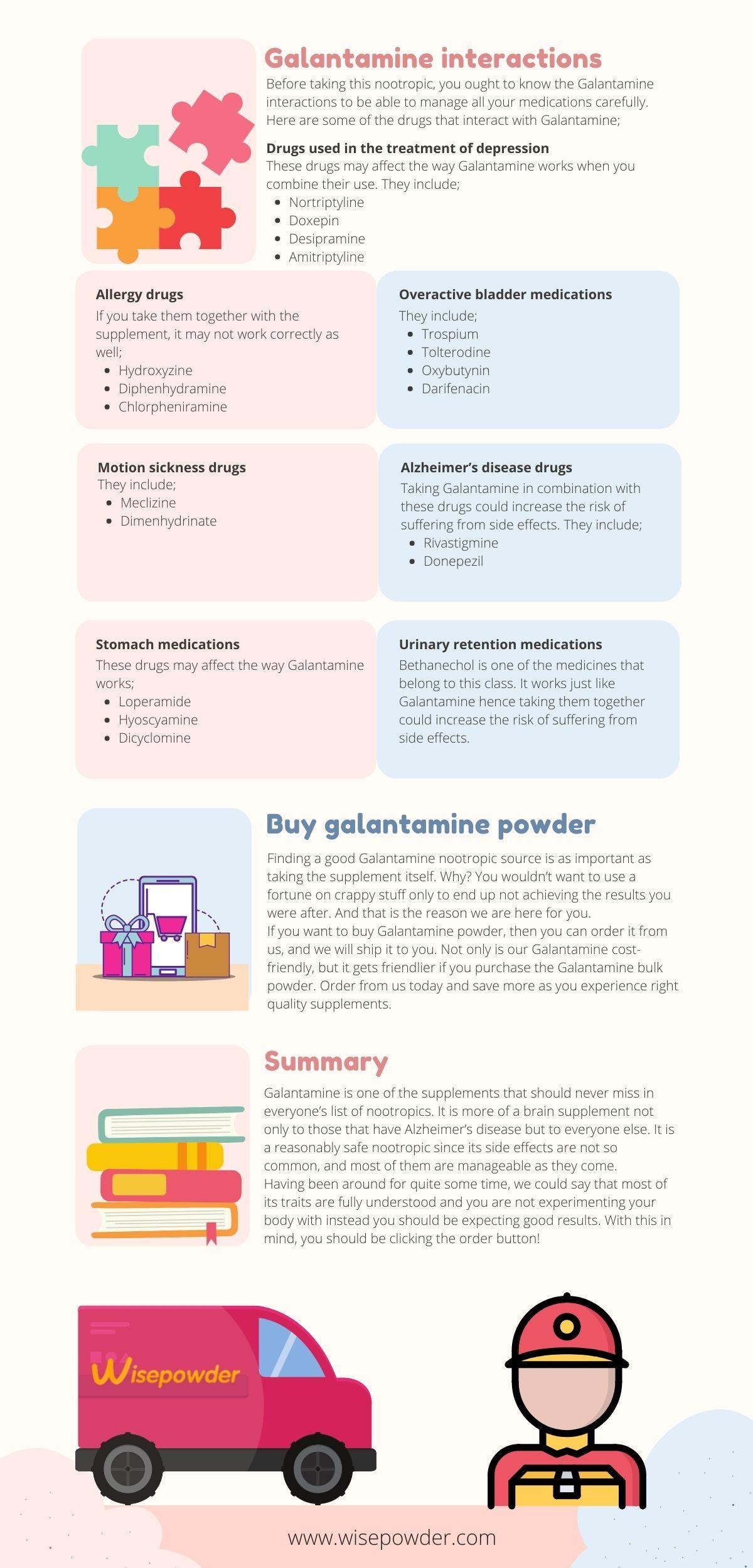 Galantamine Hydrobromide infogram 3
