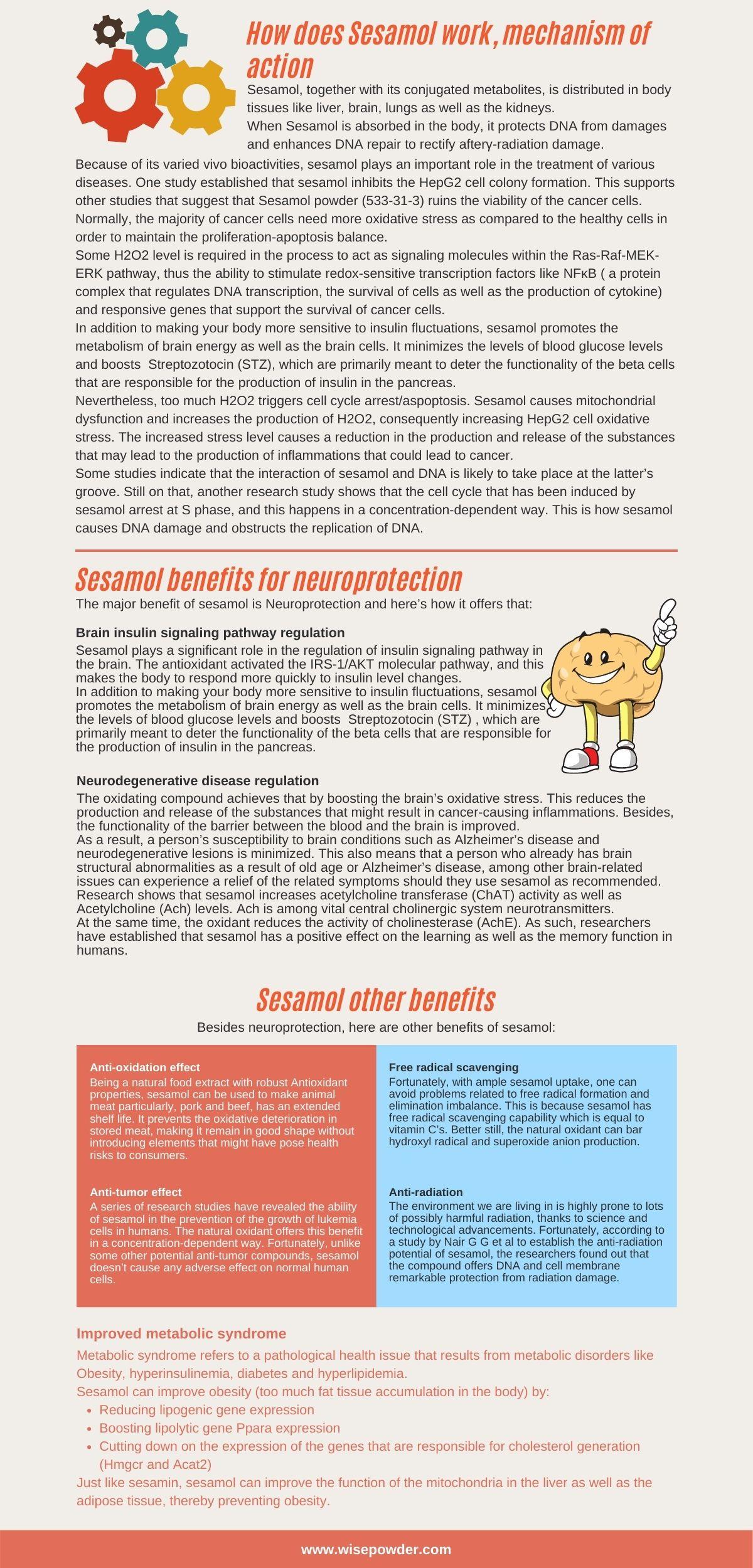 Sesamol infogram 2