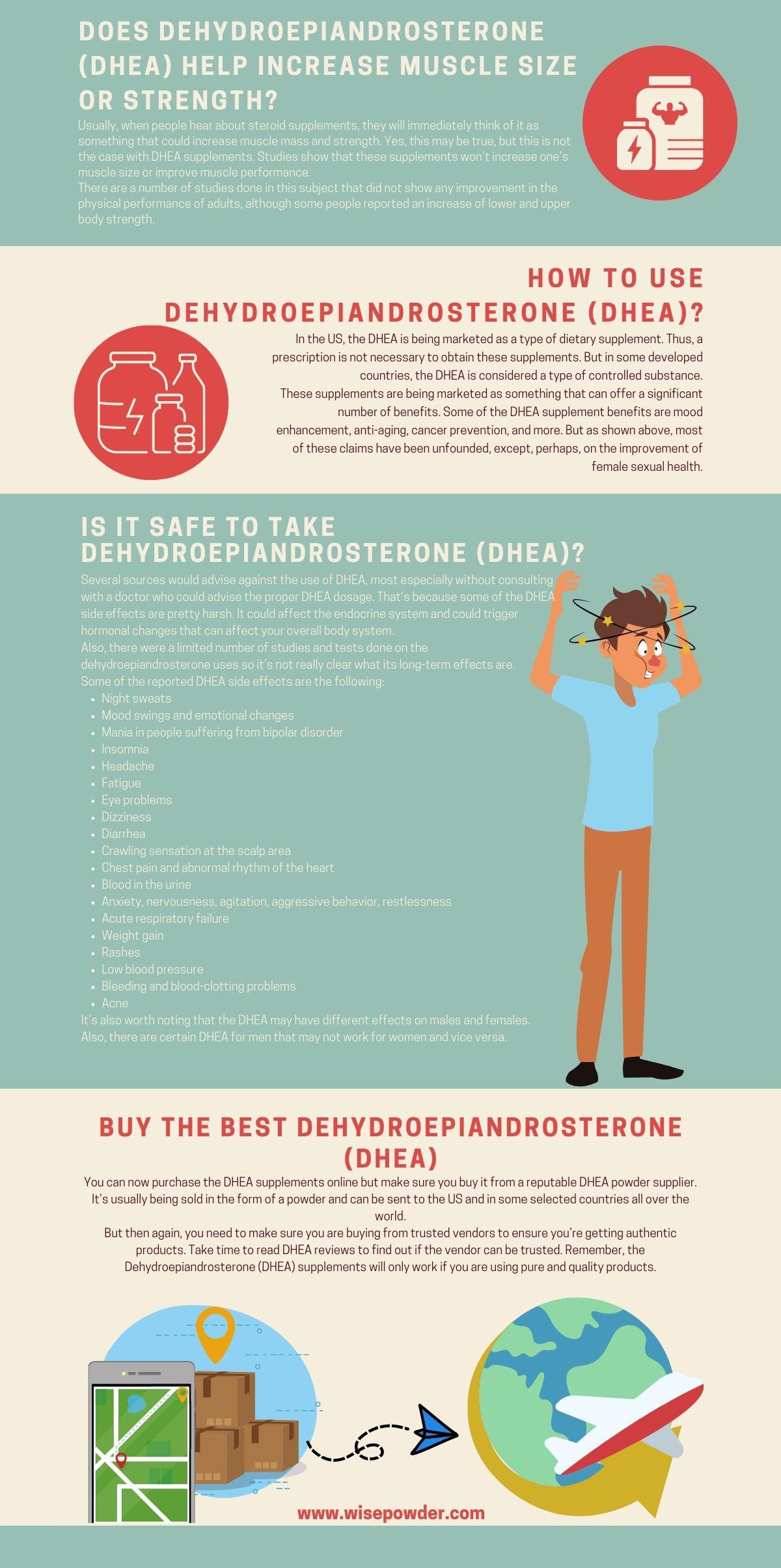 Dehydroepiandrosterone (DHEA) Supplements infogram 1